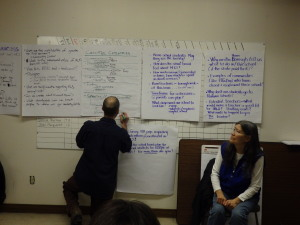 """The group wrote down many """"essential questions"""" they want to answer and then divided those questions into committees."""