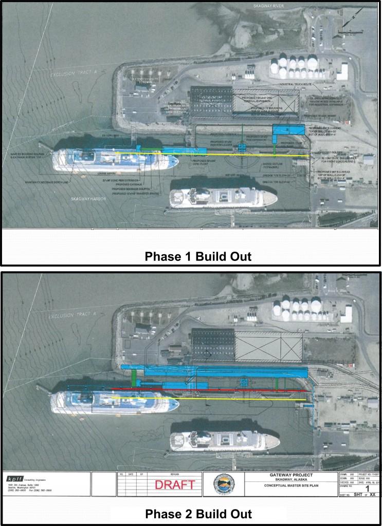 Gateway Project Phase 1 and 2. (Courtesy Chad Gubala)