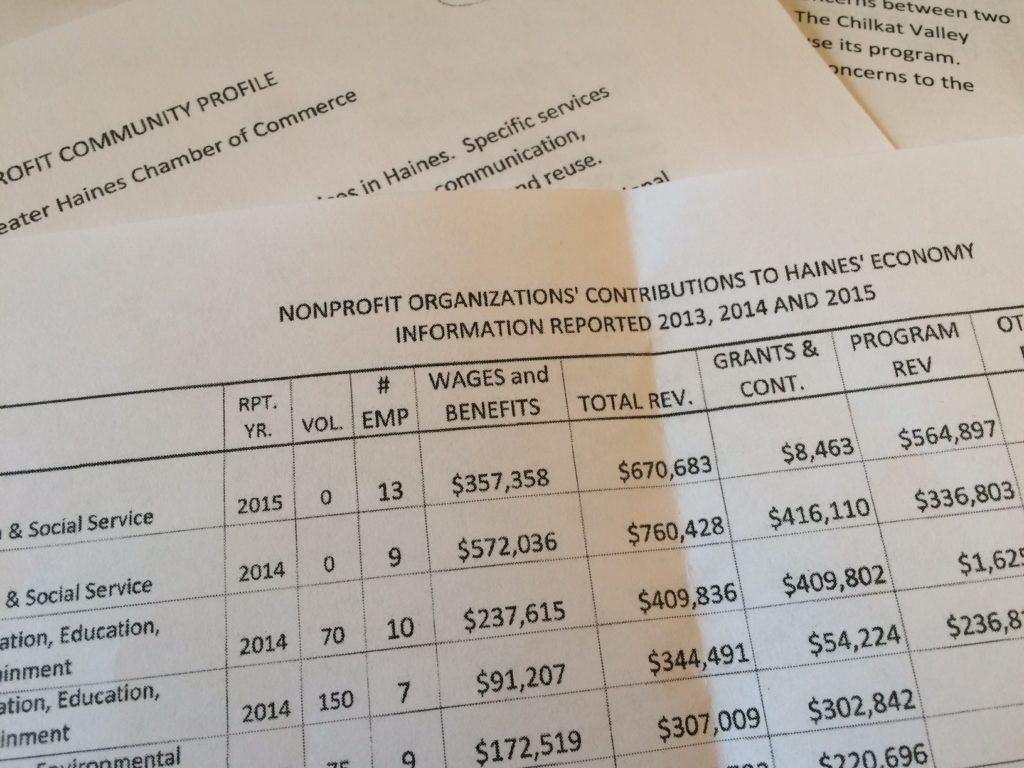 Borough tightens its belt, nonprofits left in limbo