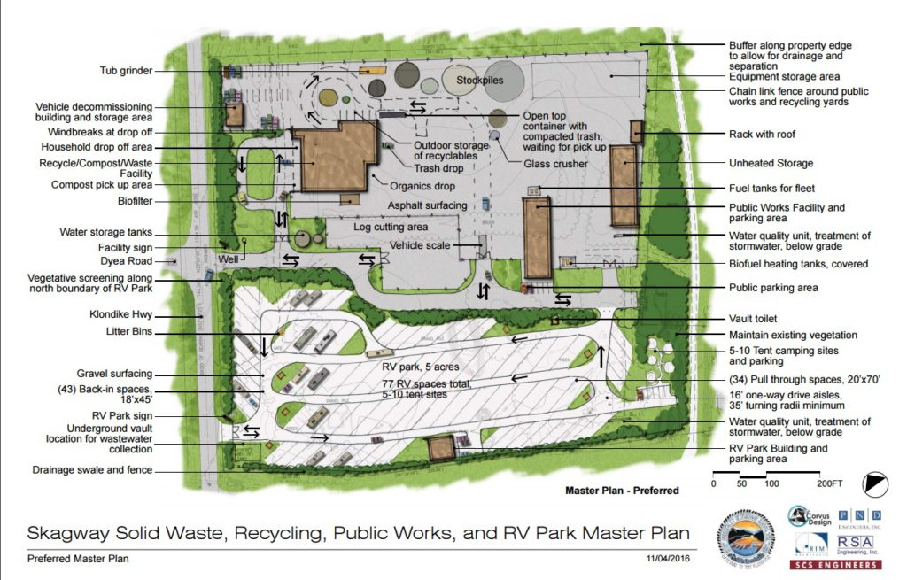 Skagway Solid Waste, Recycling, Public Works, and RV Park Master Plan (Corvus Design)
