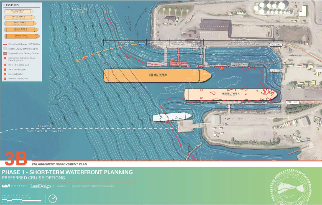 Moffatt & Nichol's ore dock modification recommendation.