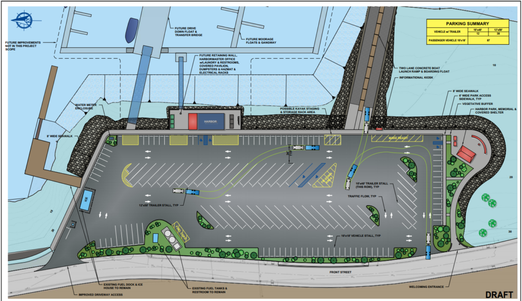 Aesthetic improvements to expanded Haines harbor uplands limited by space, money